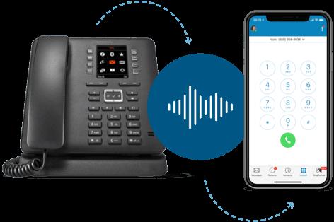 21st Century Telephony
